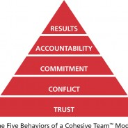 Five Behaviours of a Cohesive Team